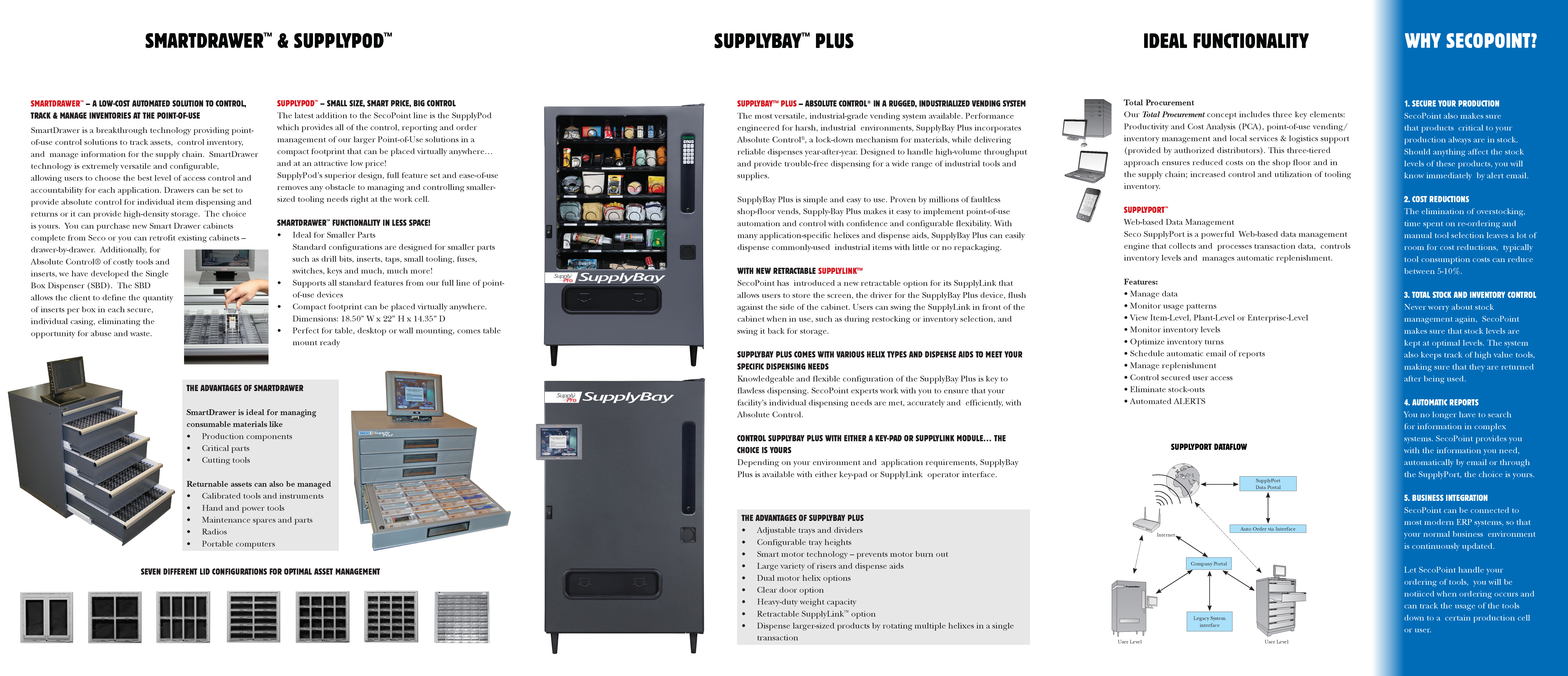 Secopoint_Page_1