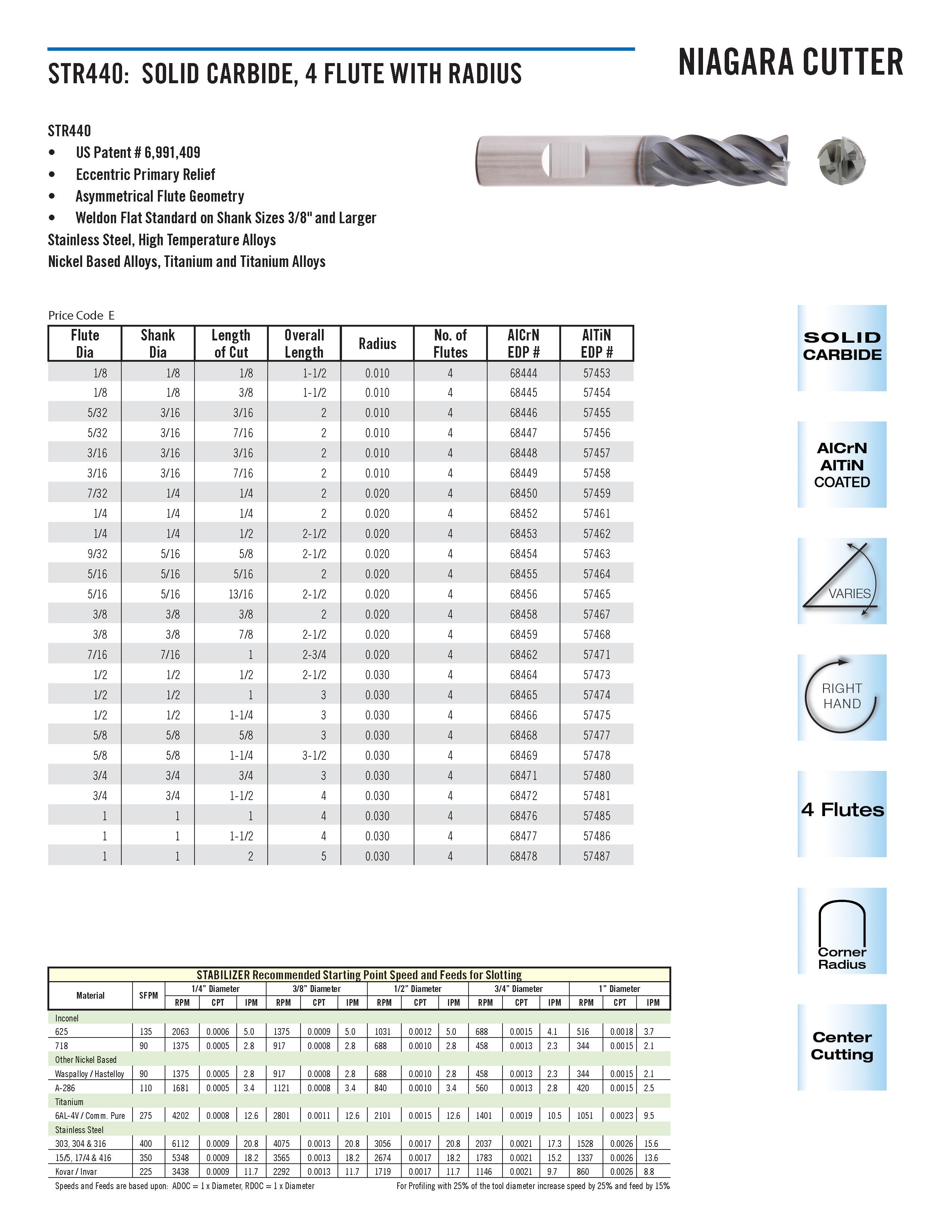 Niagara STR440_Page_2
